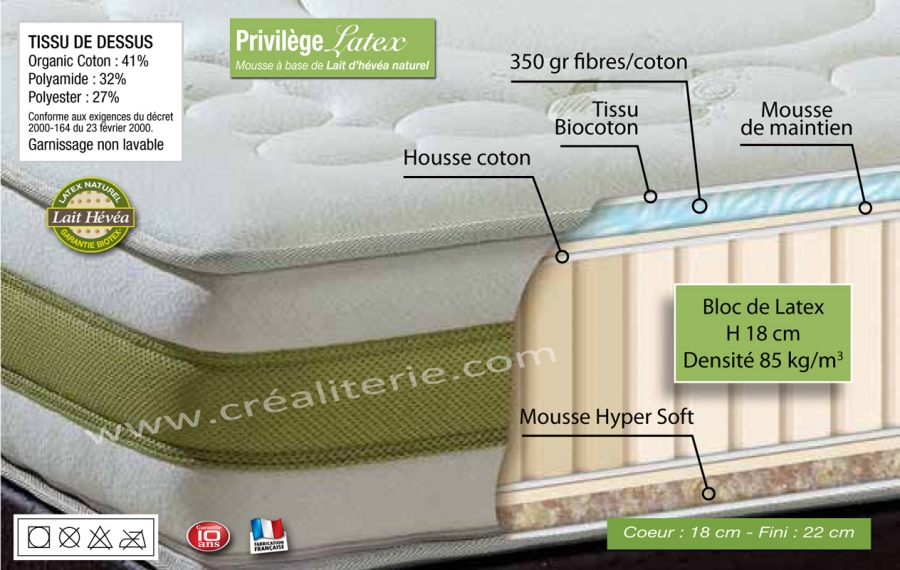Matelas biotex privil ge latex v g tale naturel multizones densit 80 kg m3 h - Dunlopillo latex naturel ...